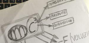 Matematica e strategia di impresa